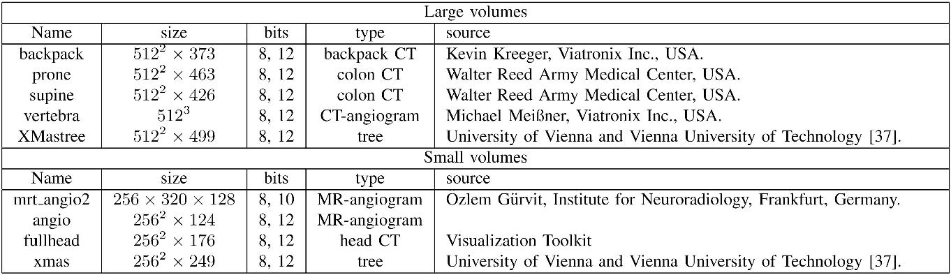 SGI Onyx - Semantic Scholar