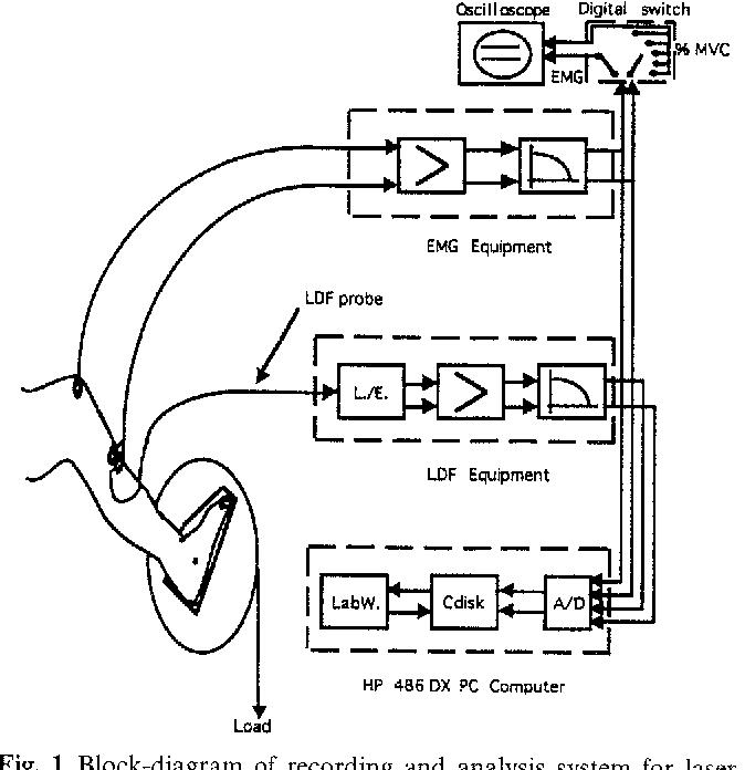 Pc Block Diagram