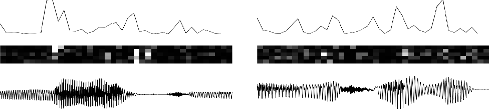 Figure 3 for A Recurrent Latent Variable Model for Sequential Data