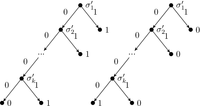 Figure 1 for Inapproximability of Minimizing a Pair of DNFs or Binary Decision Trees Defining a Partial Boolean Function