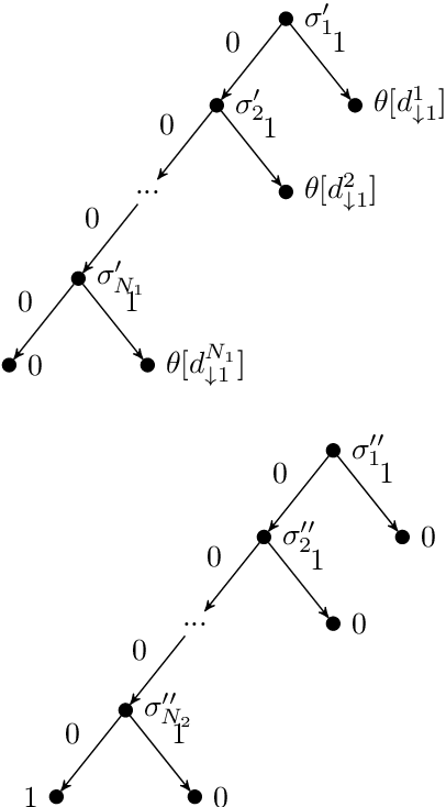 Figure 2 for Inapproximability of Minimizing a Pair of DNFs or Binary Decision Trees Defining a Partial Boolean Function