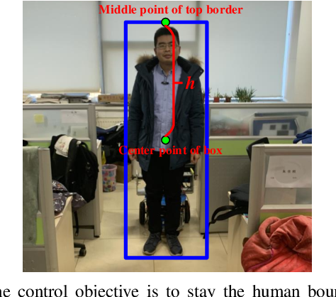 Figure 4 for Human Following for Wheeled Robot with Monocular Pan-tilt Camera