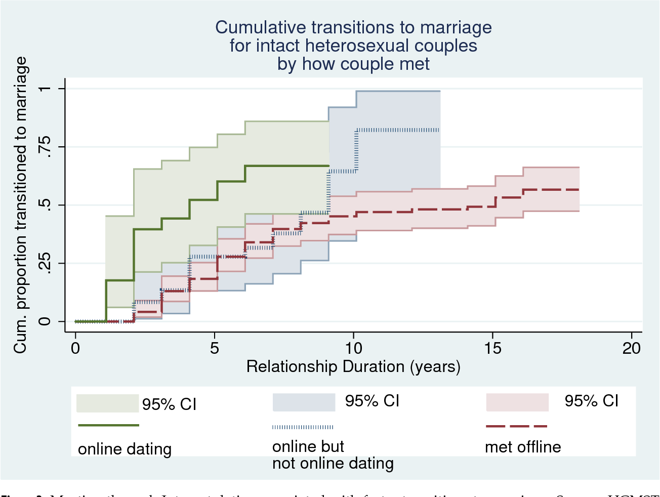 finkel online dating a critical analysis from the perspective of psychological science