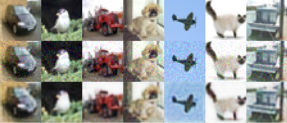 Figure 3 for A Showcase of the Use of Autoencoders in Feature Learning Applications