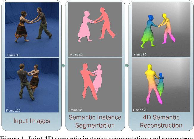 Figure 1 for U4D: Unsupervised 4D Dynamic Scene Understanding