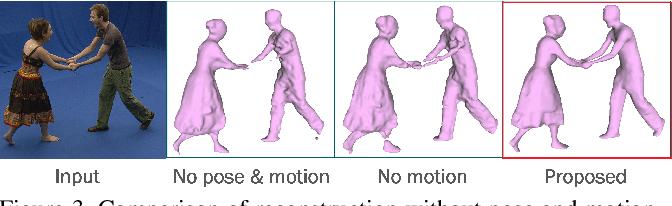 Figure 4 for U4D: Unsupervised 4D Dynamic Scene Understanding