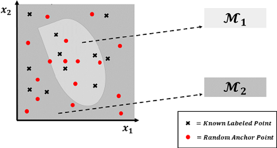 Figure 1 for The Stochastic Replica Approach to Machine Learning: Stability and Parameter Optimization
