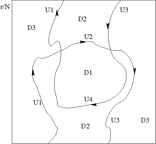 Morita Duality And Noncommutative Wilson Loops In Two Dimensions