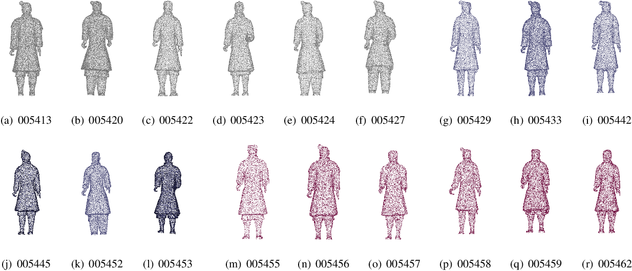 Figure 1 for SRG-Net: Unsupervised Segmentation for Terracotta Warrior Point Cloud with 3D Pointwise CNN methods