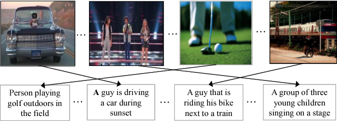Figure 1 for Webly Supervised Joint Embedding for Cross-Modal Image-Text Retrieval