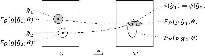 Figure 1 for Neutrality: A Necessity for Self-Adaptation