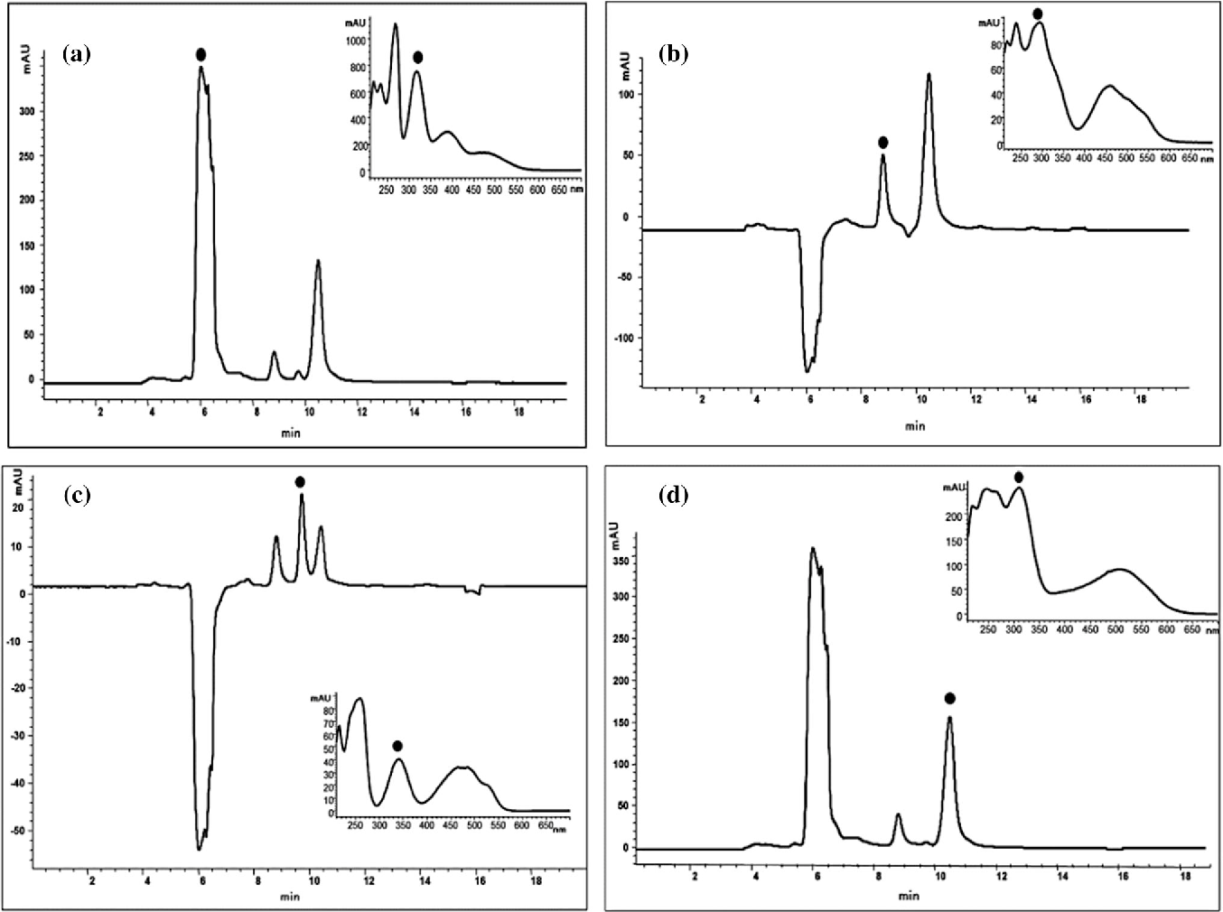 Figure 3 from identification and antioxidant of polyhydroxylated figure 3 pooptronica Image collections