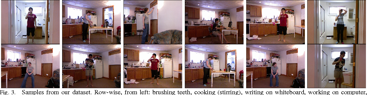 Figure 3 for Unstructured Human Activity Detection from RGBD Images