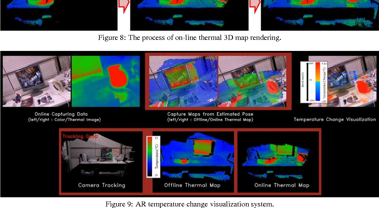 Figure 9 from AR Visualization of Thermal 3D Model by Hand-held