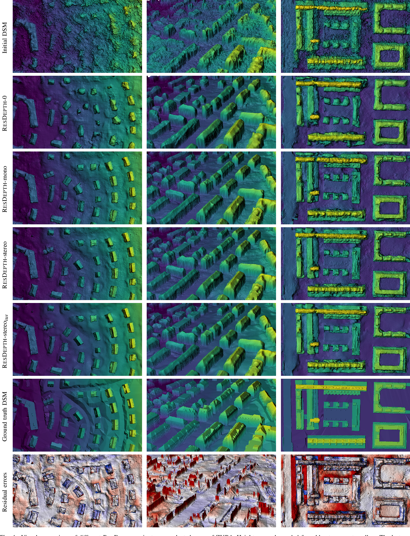 Figure 4 for ResDepth: A Deep Prior For 3D Reconstruction From High-resolution Satellite Images