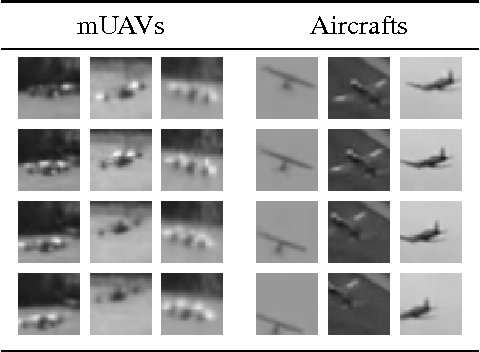 Figure 4 for Flying Objects Detection from a Single Moving Camera