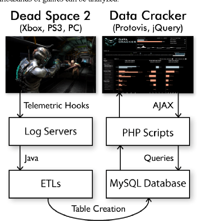 Figure 1 from Data cracker: developing a visual game analytic tool