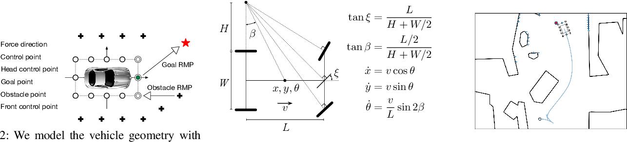 Figure 2 for Neural Autonomous Navigation with Riemannian Motion Policy