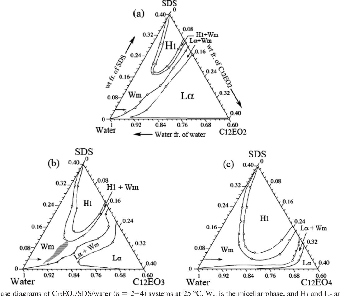 sds phase diagram read all wiring diagram Steam Pressure Enthalpy Diagram