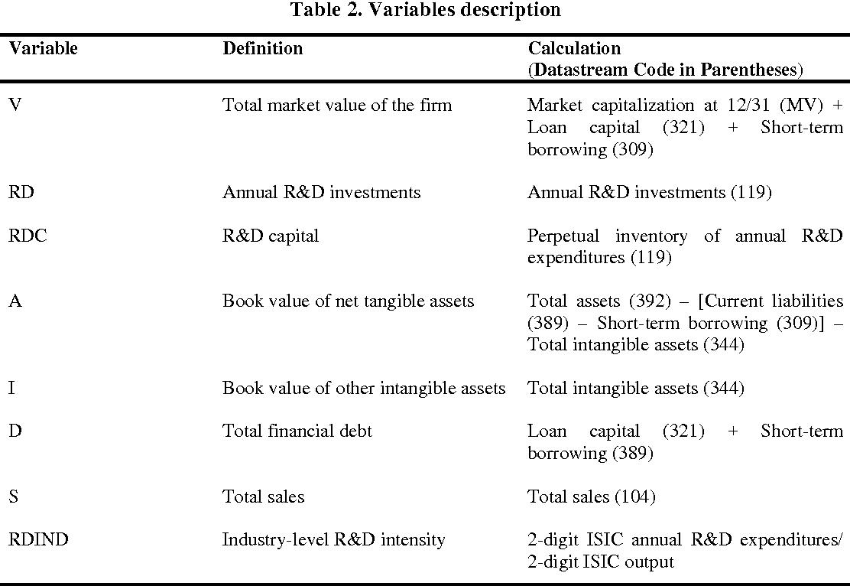 Table 2. Variables description