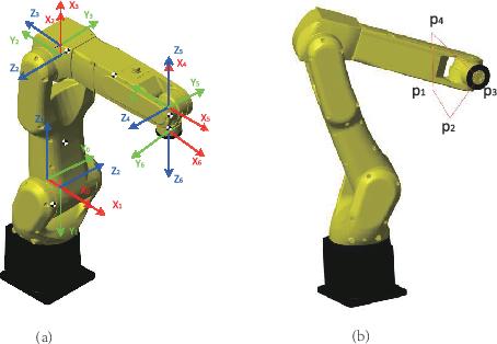 Figure 1 for Feedback-based Digital Higher-order Terminal Sliding Mode for 6-DOF Industrial Manipulators