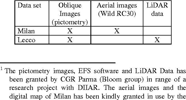 Figure 5 from lidar and pictometry images integrated use for 3d figure 2 publicscrutiny Choice Image