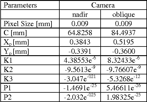 Figure 5 from lidar and pictometry images integrated use for 3d table 3 publicscrutiny Choice Image