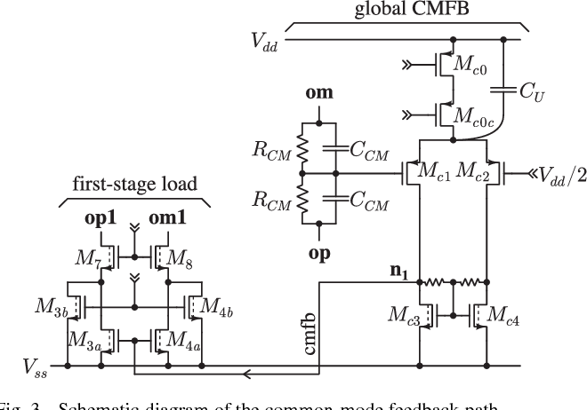 Figure 3 from a 125 mw 111 ltinline formulagtlttex math schematic diagram of the common mode feedback path ccuart Gallery
