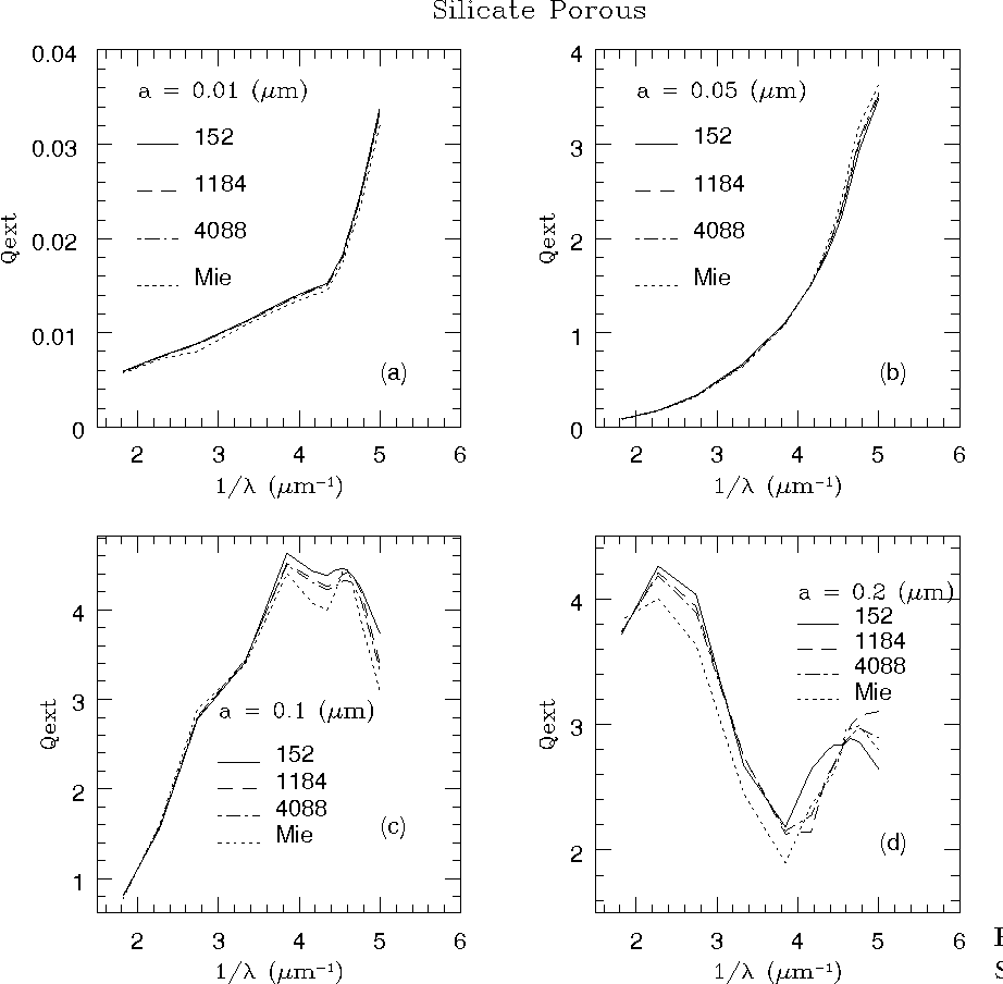 Figure 5 from Extinction by porous silicate and graphite