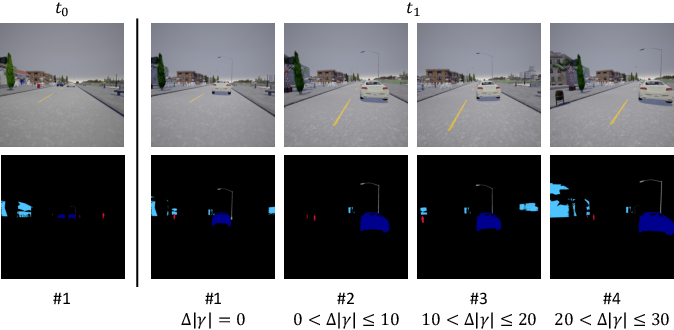 Figure 3 for Epipolar-Guided Deep Object Matching for Scene Change Detection