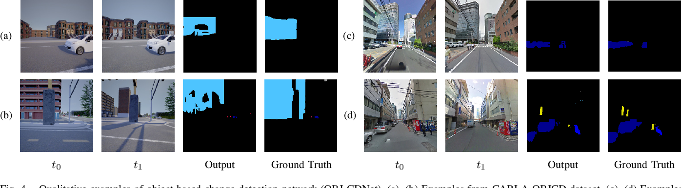 Figure 4 for Epipolar-Guided Deep Object Matching for Scene Change Detection