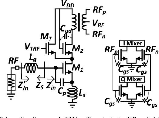 Figure 2 From A 2 4 Ghz Low Flicker Noise Cmos Sub Harmonic Receiver