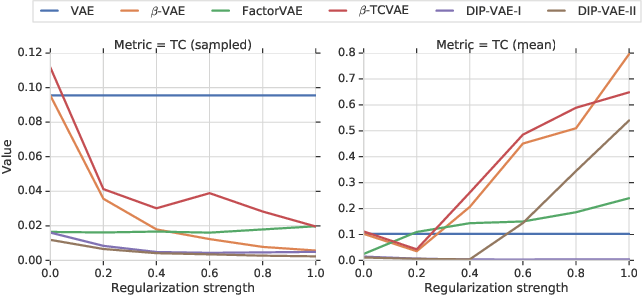 Simplifying Google AI's Best Paper from ICML 2019