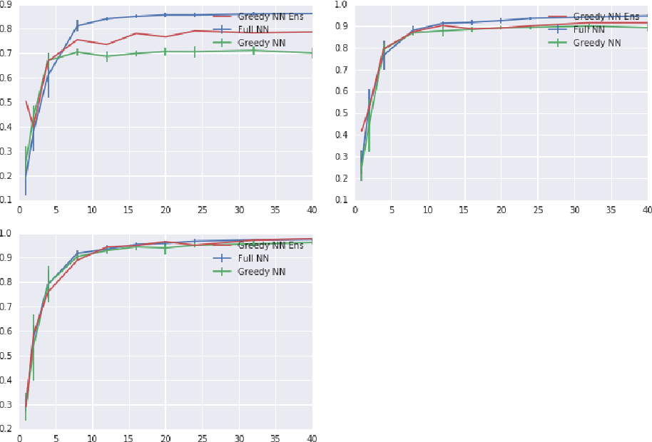 Figure 1 for Gradient Descent Quantizes ReLU Network Features