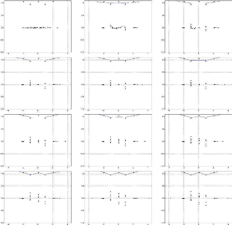 Figure 4 for Gradient Descent Quantizes ReLU Network Features