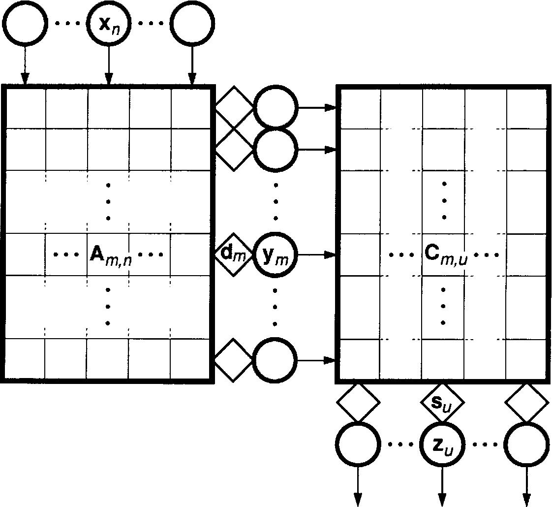 figure 2-9
