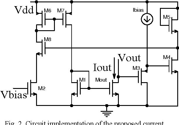 a low voltage high output impedance cmos current source semantic rh semanticscholar org