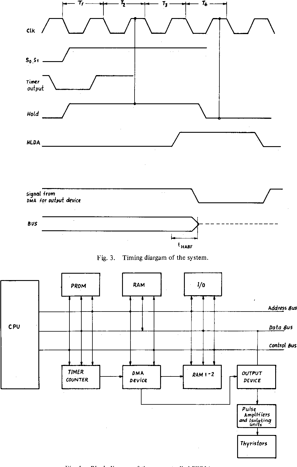 Microprocessor Based Sinusoidal PWM Inverter by DMA Transfer