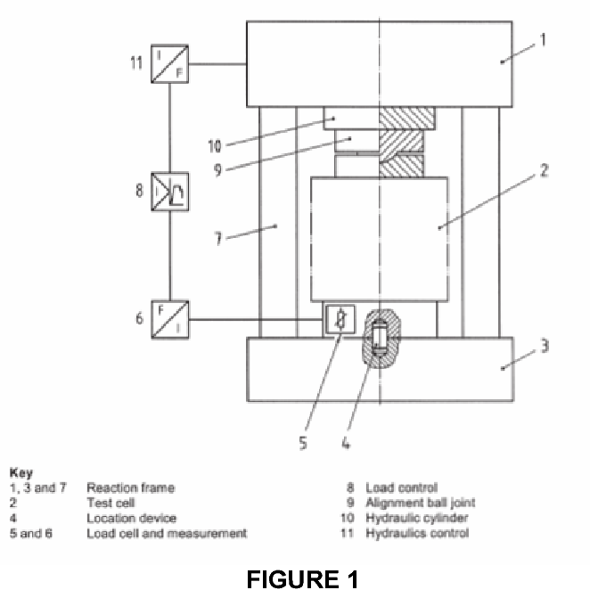 PDF] Evaluation of Pipe Flange Gaskets Relaxation - Semantic