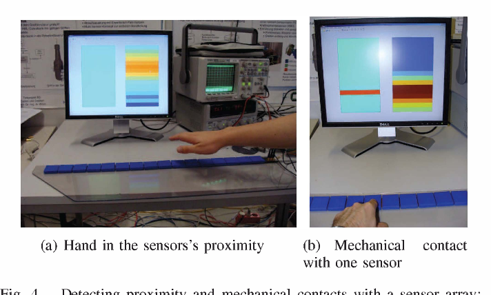 Fig. 4. Detecting proximity and mechanical contacts with a sensor array; monitor display: left tactile information, right proximity