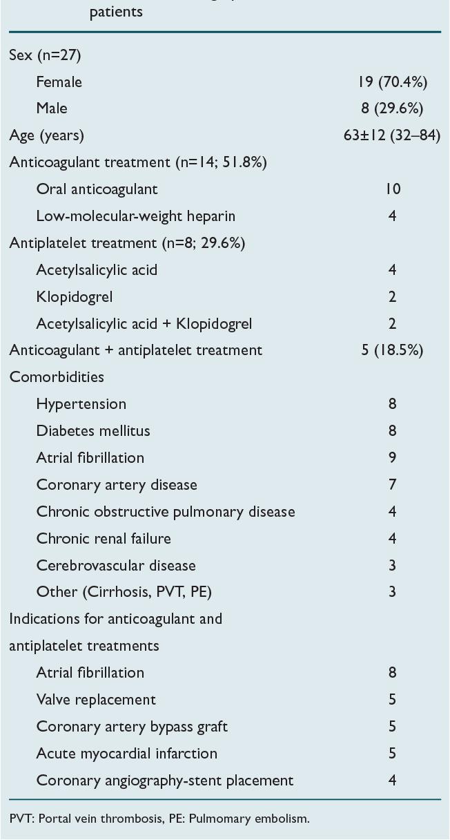 Table 1 from Spontaneous rectus sheath hematoma in cardiac