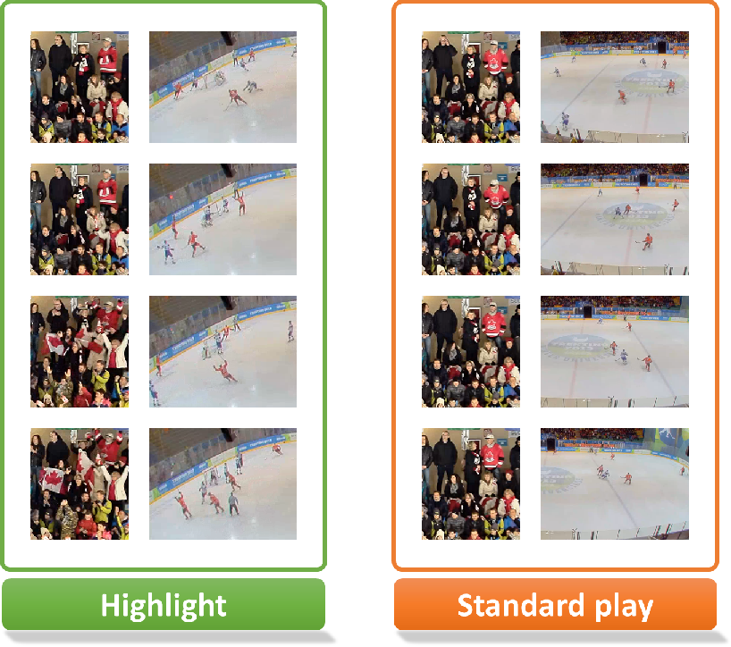 Figure 1 for Indirect Match Highlights Detection with Deep Convolutional Neural Networks