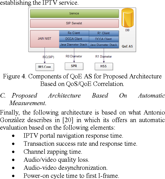 Proposed IMS Architectures for evaluation QoE of the IPTV service