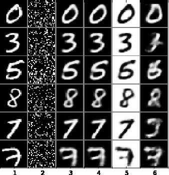 Figure 3 for Towards Principled Unsupervised Learning