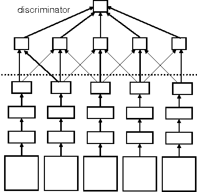 Figure 4 for Towards Principled Unsupervised Learning