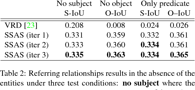 Figure 4 for Referring Relationships