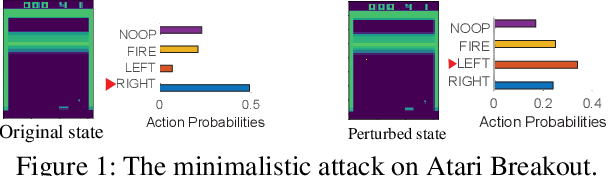 Figure 1 for Minimalistic Attacks: How Little it Takes to Fool a Deep Reinforcement Learning Policy