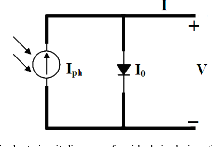 equivalent circuit diagram of an ideal single-junction solar cell