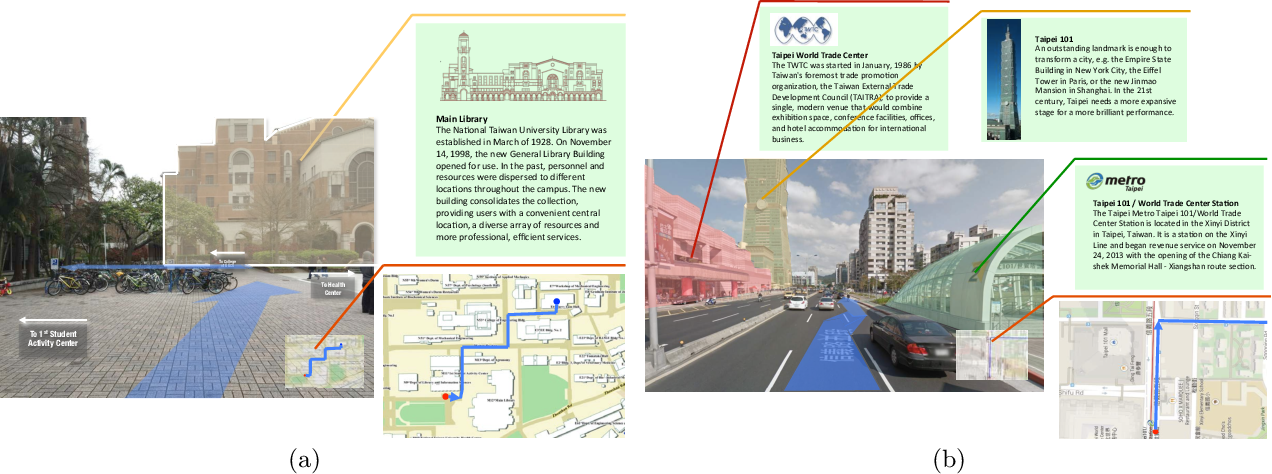 Figure 1 for To Know Where We Are: Vision-Based Positioning in Outdoor Environments