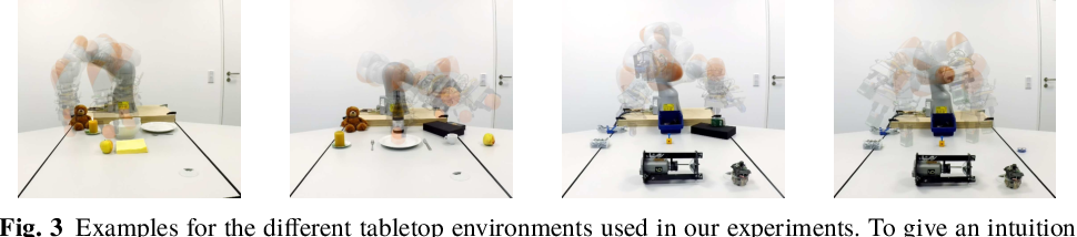 Figure 4 for Learning User Preferences for Trajectories from Brain Signals
